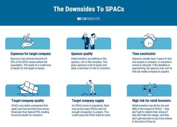 Downsides to SPAC v2 768x550